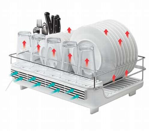 Heat and Dish Dry Rack