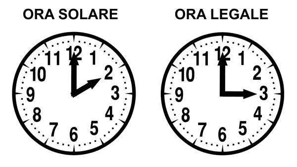 Ora solare e ora legale
