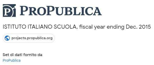 Set di dati fornito da ProPublica