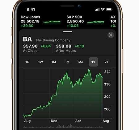 iOS 12: la nuova applicazione Borsa