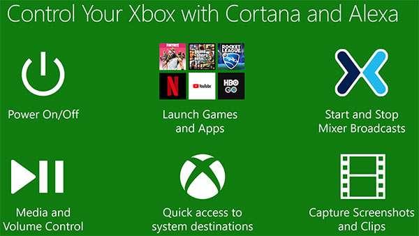 Alcune delle operazioni che è possibile eseguire attraverso le console Xbox grazie all'interazione vocale con gli assistenti Cortana e Alexa