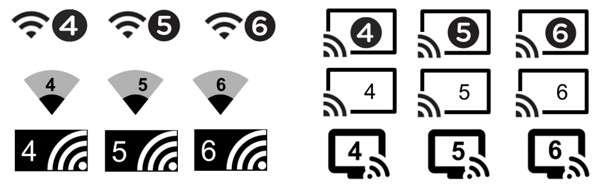 Icone Wifi 4, Wifi 5 e Wifi 6