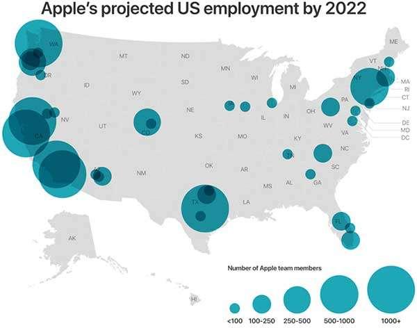 Apple e i dipendenti USA: una previsione per il 2022