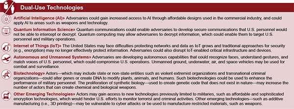 Le tecnologie che possono costituire un pericolo secondo il GAO statunitense