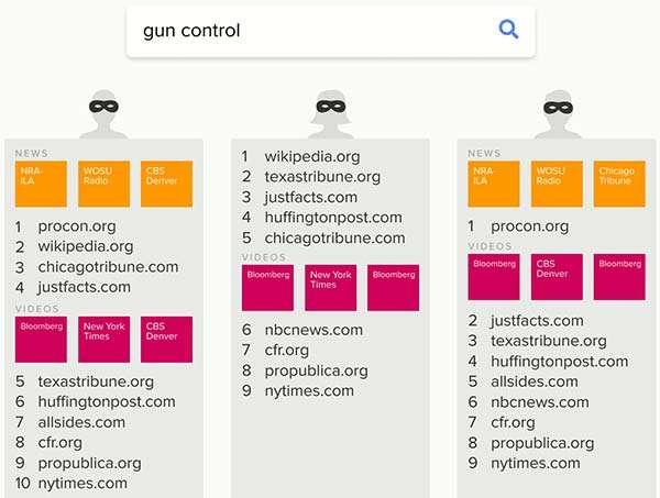 """SERP differenti per la chiave """"gun control"""""""