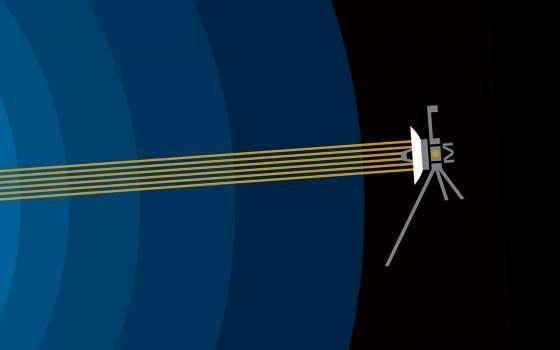 Voyager 2 viaggia verso lo spazio interstellare