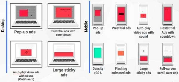 Le forme di advertising meno gradite agli utenti