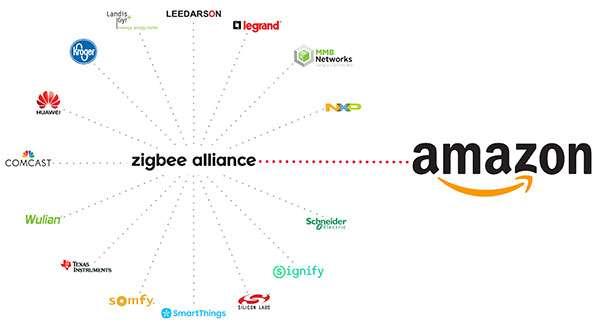 Amazon nella Zigbee Alliance