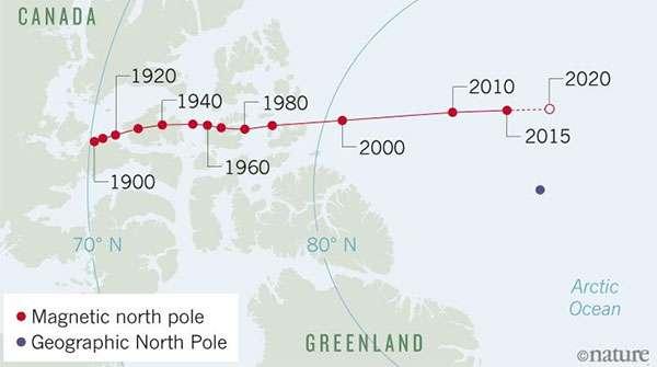 Come si è spostato il nord magnetico nel corso dei decenni