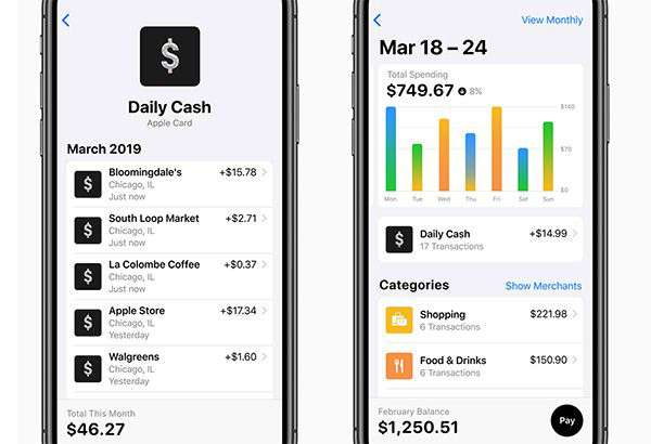 Apple Card: l'app per tenere sotto controllo spese e cashback