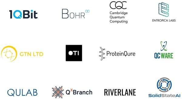 Le startup e i team che fanno parte del progetto Microsoft Quantum Network