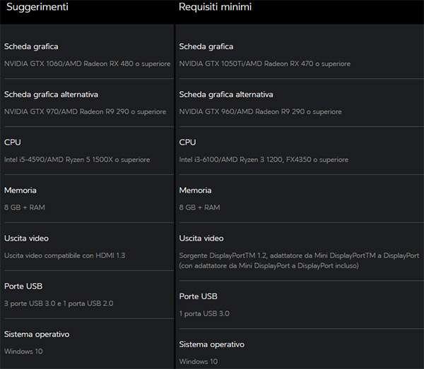 I requisiti minimi e consigliati per giocare con Oculus Rift S