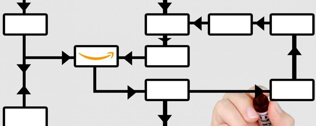AGCM indaga sulla condotta Amazon nella logistica