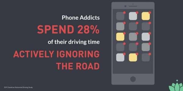 Telefono in auto: statistiche