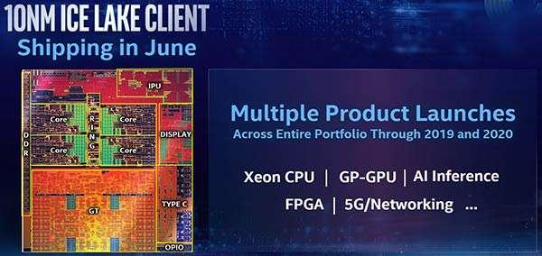 I 10 nm di Intel