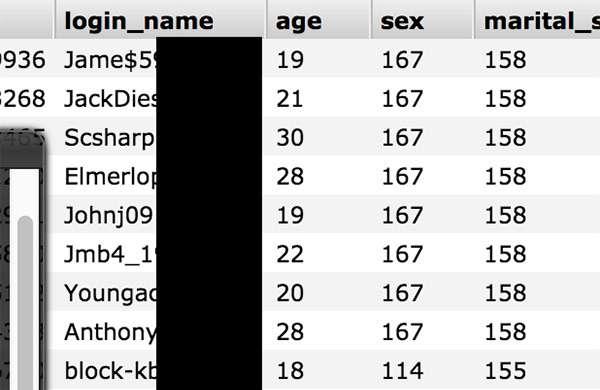 Dating app: alcuni dei dati contenuti nel database esposto