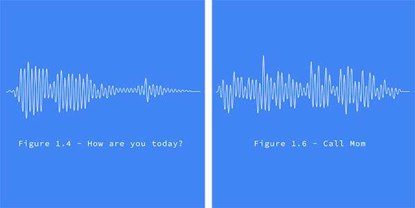 Project Euphonia: l'IA di Google per l'accessibilità di chi soffre di un disturbo del linguaggio