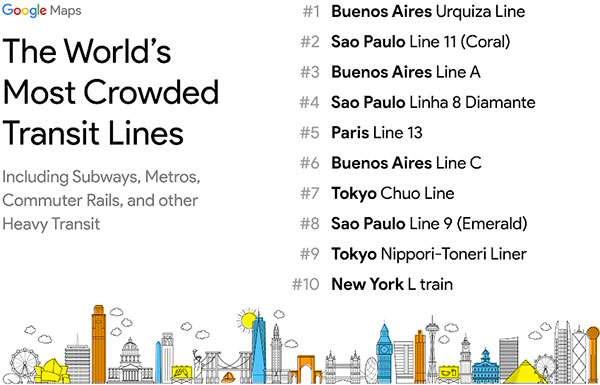 Le città con i trasporti pubblici più affollati al mondo