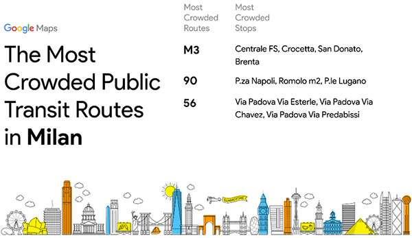 Google: le linee più trafficate di Milano