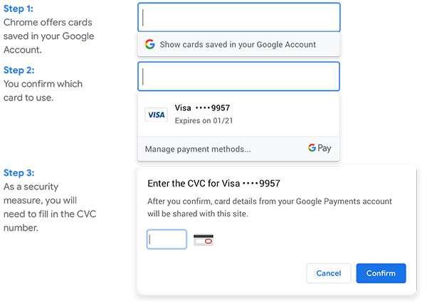 Il salvataggio delle informazioni relative alle carte di credito su Chrome