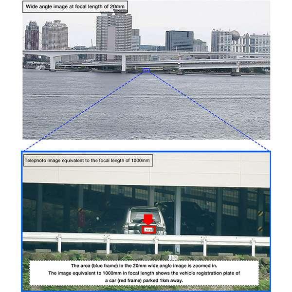 Lo zoom della videocamera Fujifilm SX800 per la sorveglianza