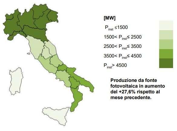 Italia e Fotovoltaico