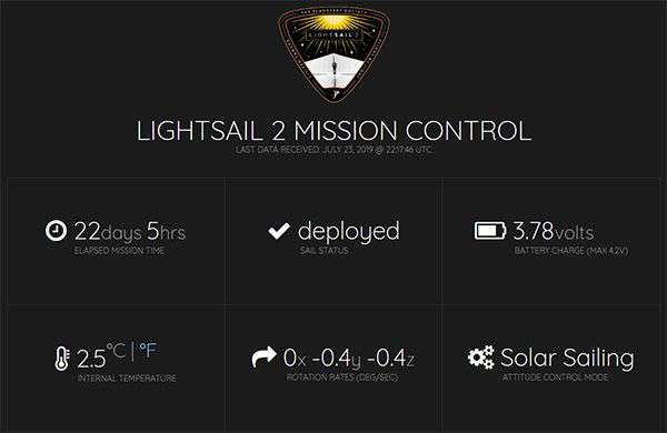 LightSail 2: Mission Control