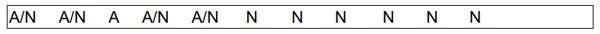Matricola dei Registratori Telematici