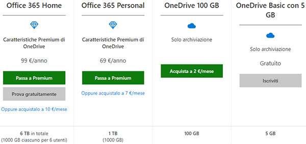 OneDrive: il nuovo piano da 1,99 euro al mese offre 100 GB di spazio per lo storage sul cloud