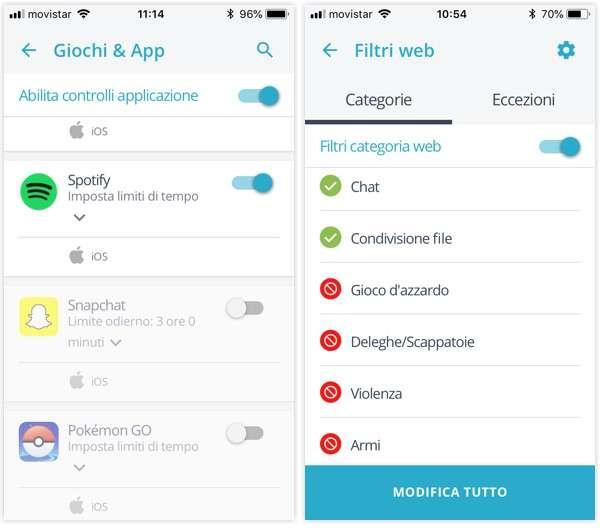 Qustodio: screenshot