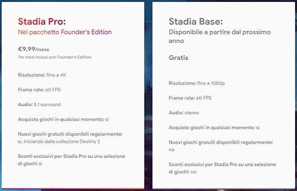 Stadia: le caratteristiche degli abbonamenti Pro e Base