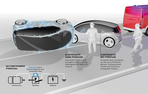 Il sistema di Bosch per la sicurezza delle auto elettriche