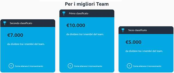 I premi messi in palio dalla Amazon Campus Challenge