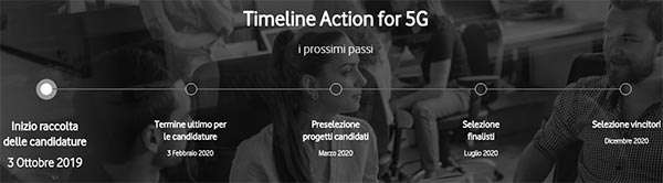 Action for 5G, al via il terzo bando