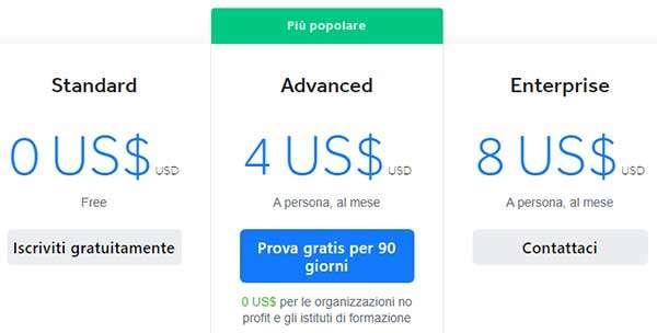 I prezzi di Facebook Workplace
