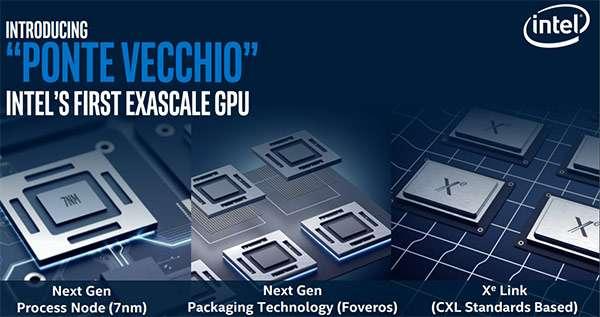 Ponte Vecchio è il nome in codice della nuova GPU di Intel per data center e supercomputer