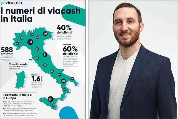 I numeri di viacash in Italia e Flavio De Laurentis