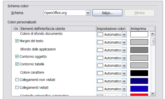 Rappresentazione Open Office