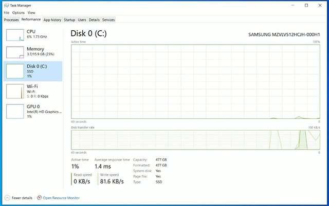 Windows 10 April 2020 Update: novità per Gestione Attività