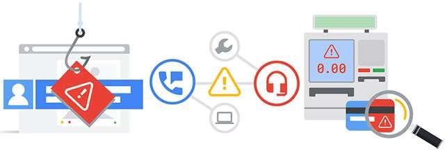 L'advertising malevolo, secondo Google