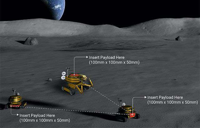 Le unità della NASA per il progetto Artemis