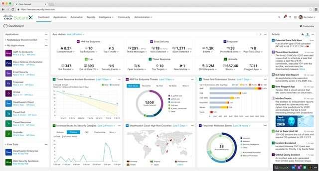 L'interfaccia di Cisco SecureX