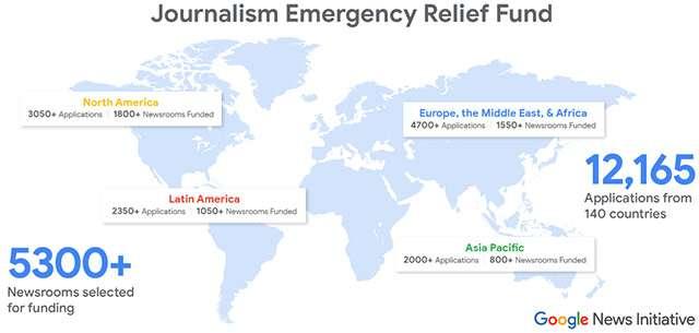 I beneficiari del Journalism Emergency Relief Fund di Google nel mondo
