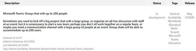 Microsoft Teams: chat di gruppo coinvolgendo fino a 250 persone entro maggio