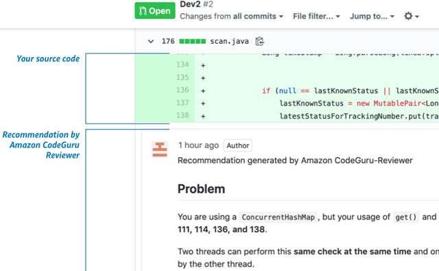 Amazon CodeGuru per l'analisi del codice