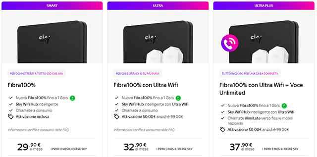 Sky Wifi: i prezzi dell'offerta