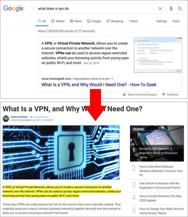 Il contenuto dello snippet mostrato da Google messo in evidenza nelle pagine di origine sui siti esterni