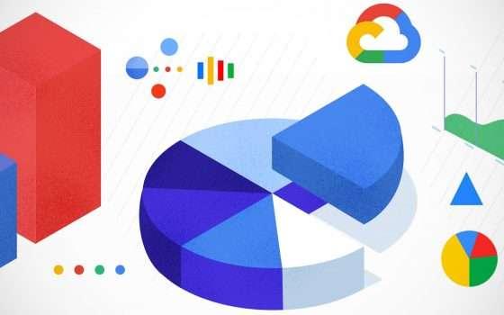 Google Cloud Next '20: BigQuery Omni e multi-cloud