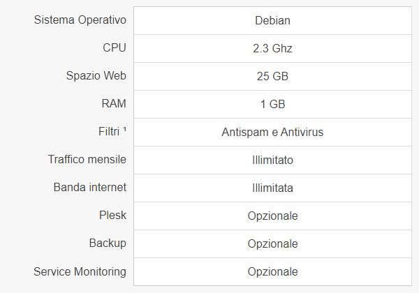Cloud server di Ehiweb