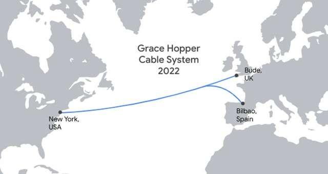 Il cavo sottomarino Grace Hopper